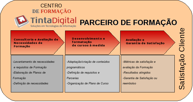 diagrama_formacao.png